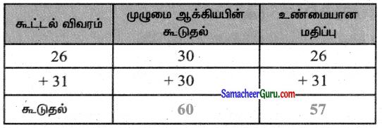 Samacheer Kalvi 3rd Maths Guide Term 1 Chapter 2 எண்கள் 110