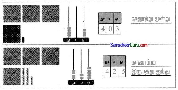 Samacheer Kalvi 3rd Maths Guide Term 1 Chapter 2 எண்கள் 13