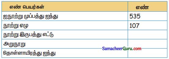 Samacheer Kalvi 3rd Maths Guide Term 1 Chapter 2 எண்கள் 16