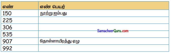 Samacheer Kalvi 3rd Maths Guide Term 1 Chapter 2 எண்கள் 18