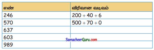 Samacheer Kalvi 3rd Maths Guide Term 1 Chapter 2 எண்கள் 26