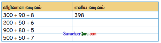 Samacheer Kalvi 3rd Maths Guide Term 1 Chapter 2 எண்கள் 28