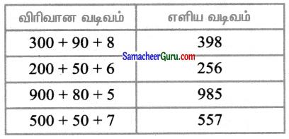 Samacheer Kalvi 3rd Maths Guide Term 1 Chapter 2 எண்கள் 29