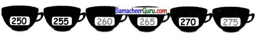 Samacheer Kalvi 3rd Maths Guide Term 1 Chapter 2 எண்கள் 31