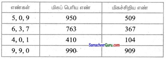Samacheer Kalvi 3rd Maths Guide Term 1 Chapter 2 எண்கள் 43