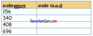 Samacheer Kalvi 3rd Maths Guide Term 1 Chapter 2 எண்கள் 44