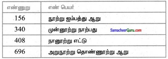 Samacheer Kalvi 3rd Maths Guide Term 1 Chapter 2 எண்கள் 45