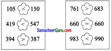 Samacheer Kalvi 3rd Maths Guide Term 1 Chapter 2 எண்கள் 51