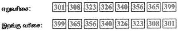 Samacheer Kalvi 3rd Maths Guide Term 1 Chapter 2 எண்கள் 53