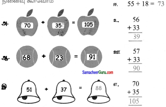 Samacheer Kalvi 3rd Maths Guide Term 1 Chapter 2 எண்கள் 55