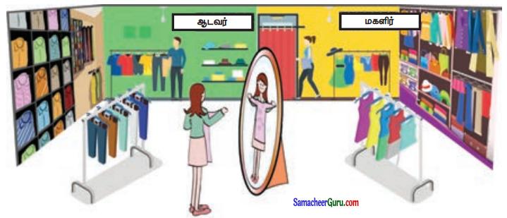 Samacheer Kalvi 3rd Maths Guide Term 1 Chapter 2 எண்கள் 95