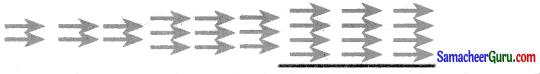 Samacheer Kalvi 3rd Maths Guide Term 1 Chapter 3 அமைப்புகள் 4