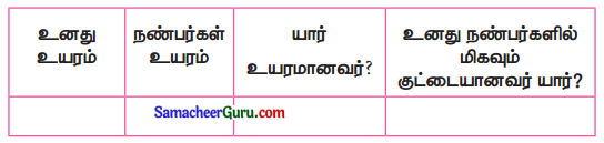 Samacheer Kalvi 3rd Maths Guide Term 1 Chapter 4 அளவீடுகள் 10