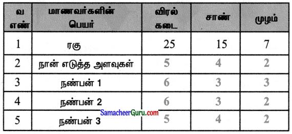 Samacheer Kalvi 3rd Maths Guide Term 1 Chapter 4 அளவீடுகள் 2