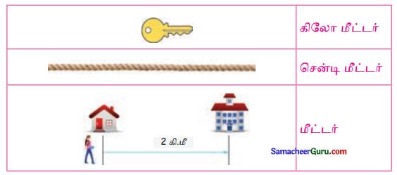 Samacheer Kalvi 3rd Maths Guide Term 1 Chapter 4 அளவீடுகள் 3