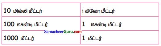 Samacheer Kalvi 3rd Maths Guide Term 1 Chapter 4 அளவீடுகள் 8