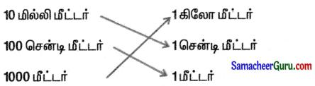 Samacheer Kalvi 3rd Maths Guide Term 1 Chapter 4 அளவீடுகள் 9