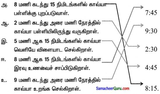 Samacheer Kalvi 3rd Maths Guide Term 1 Chapter 5 காலம் 12