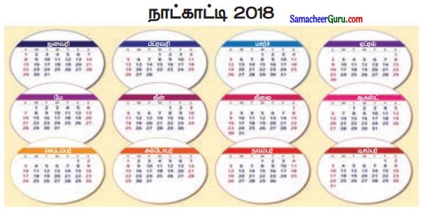 Samacheer Kalvi 3rd Maths Guide Term 1 Chapter 5 காலம் 25
