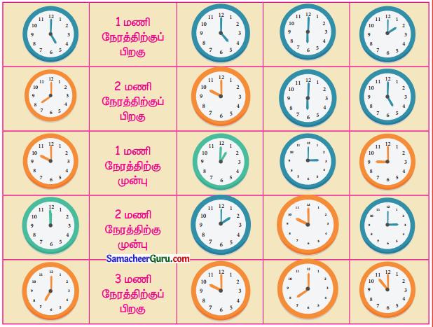 Samacheer Kalvi 3rd Maths Guide Term 1 Chapter 5 காலம் 5