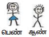Samacheer Kalvi 3rd Maths Guide Term 1 Chapter 6 தகவல் செயலாக்கம் 22