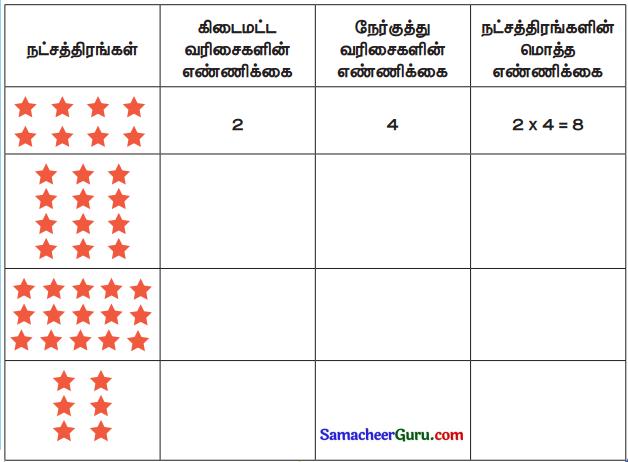 Samacheer Kalvi 3rd Maths Guide Term 2 Chapter 1 எண்கள் 1
