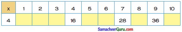 Samacheer Kalvi 3rd Maths Guide Term 2 Chapter 1 எண்கள் 18