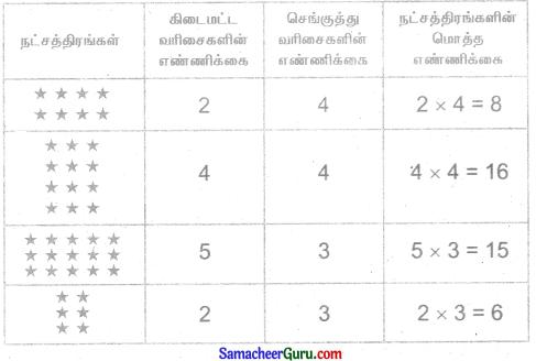 Samacheer Kalvi 3rd Maths Guide Term 2 Chapter 1 எண்கள் 2