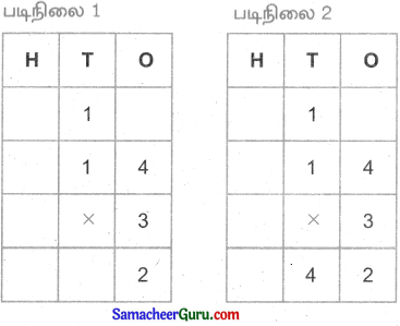 Samacheer Kalvi 3rd Maths Guide Term 2 Chapter 1 எண்கள் 32