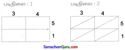 Samacheer Kalvi 3rd Maths Guide Term 2 Chapter 1 எண்கள் 38