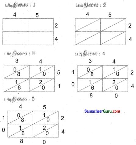 Samacheer Kalvi 3rd Maths Guide Term 2 Chapter 1 எண்கள் 40