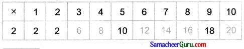 Samacheer Kalvi 3rd Maths Guide Term 2 Chapter 1 எண்கள் 9
