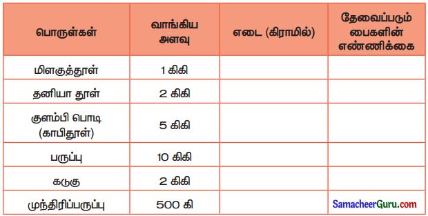 Samacheer Kalvi 3rd Maths Guide Term 2 Chapter 3 அளவைகள் 11