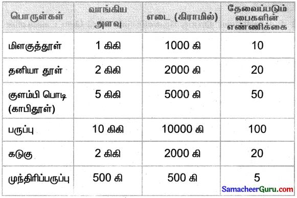 Samacheer Kalvi 3rd Maths Guide Term 2 Chapter 3 அளவைகள் 12