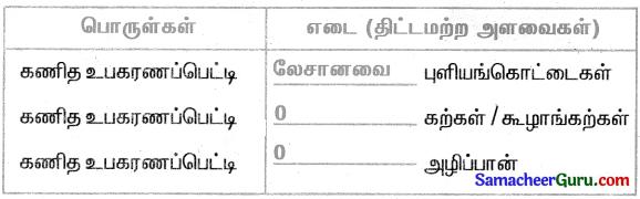 Samacheer Kalvi 3rd Maths Guide Term 2 Chapter 3 அளவைகள் 5