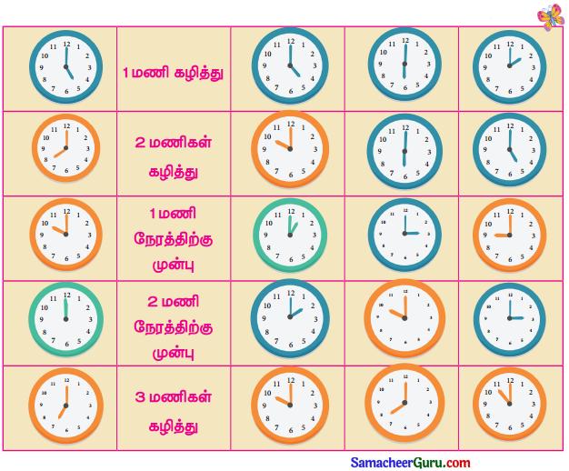 Samacheer Kalvi 3rd Maths Guide Term 2 Chapter 4 காலம் 5