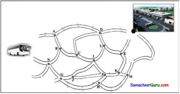 Samacheer Kalvi 3rd Maths Guide Term 2 Chapter 5 தகவல் செயலாக்கம் 2