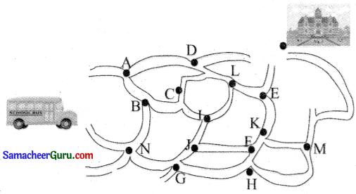 Samacheer Kalvi 3rd Maths Guide Term 2 Chapter 5 தகவல் செயலாக்கம் 5