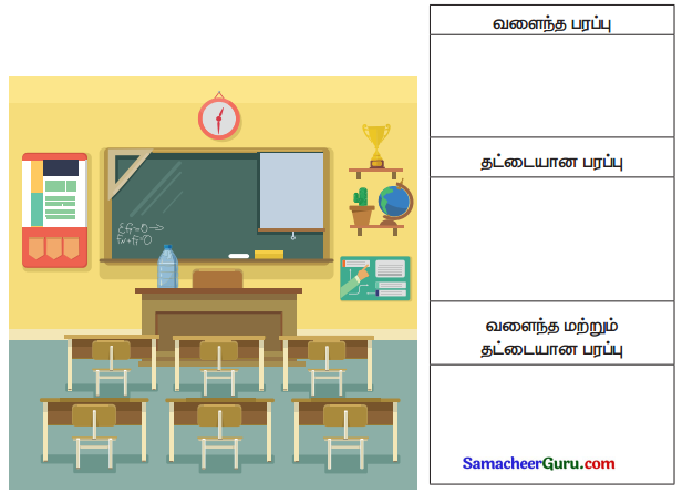 Samacheer Kalvi 3rd Maths Guide Term 3 Chapter 1 வடிவியல் 12