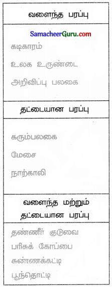 Samacheer Kalvi 3rd Maths Guide Term 3 Chapter 1 வடிவியல் 13