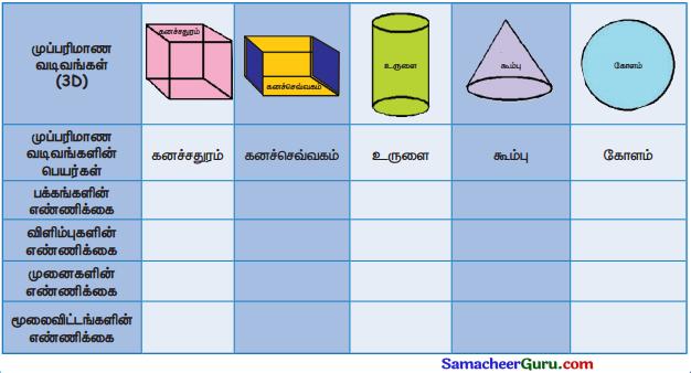 Samacheer Kalvi 3rd Maths Guide Term 3 Chapter 1 வடிவியல் 14