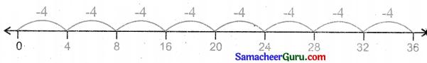 Samacheer Kalvi 3rd Maths Guide Term 3 Chapter 2 எண்கள் 12