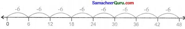 Samacheer Kalvi 3rd Maths Guide Term 3 Chapter 2 எண்கள் 15