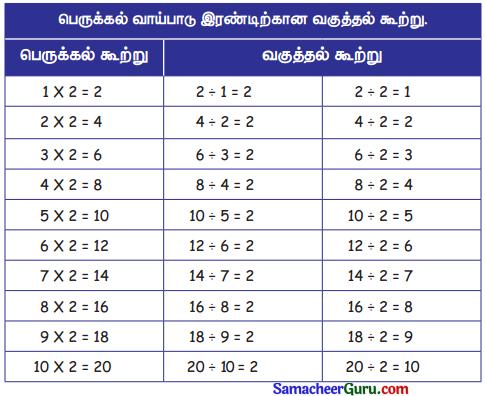 Samacheer Kalvi 3rd Maths Guide Term 3 Chapter 2 எண்கள் 24