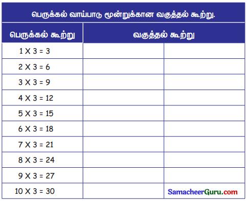 Samacheer Kalvi 3rd Maths Guide Term 3 Chapter 2 எண்கள் 25