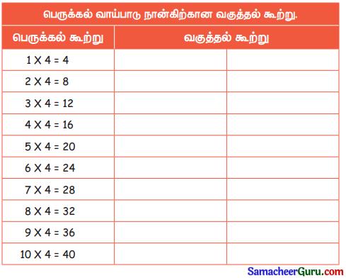 Samacheer Kalvi 3rd Maths Guide Term 3 Chapter 2 எண்கள் 28