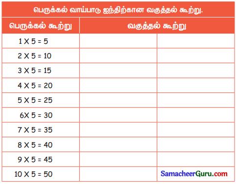 Samacheer Kalvi 3rd Maths Guide Term 3 Chapter 2 எண்கள் 29