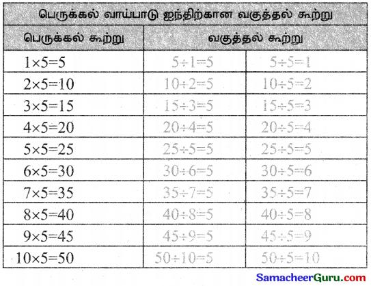 Samacheer Kalvi 3rd Maths Guide Term 3 Chapter 2 எண்கள் 30