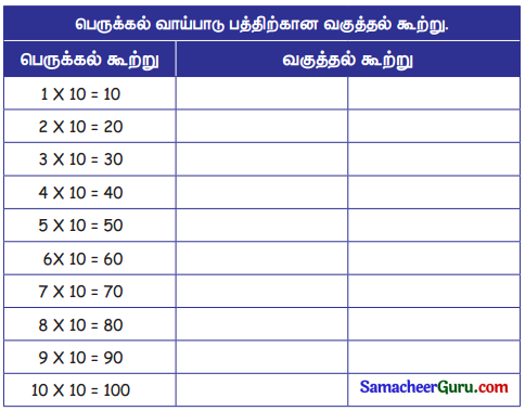 Samacheer Kalvi 3rd Maths Guide Term 3 Chapter 2 எண்கள் 31