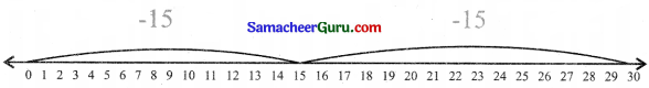 Samacheer Kalvi 3rd Maths Guide Term 3 Chapter 2 எண்கள் 4